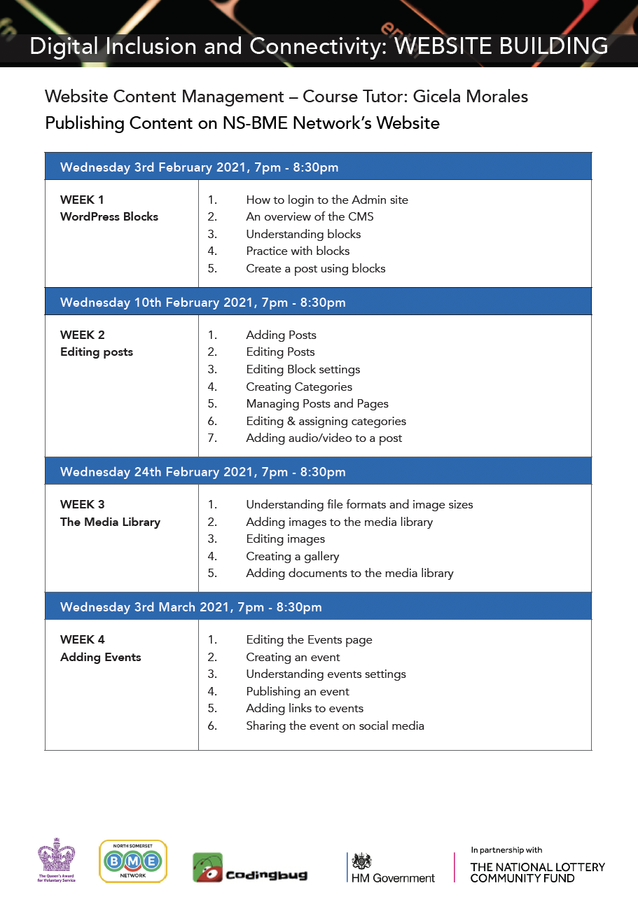 WordPress Content Management Course Overview