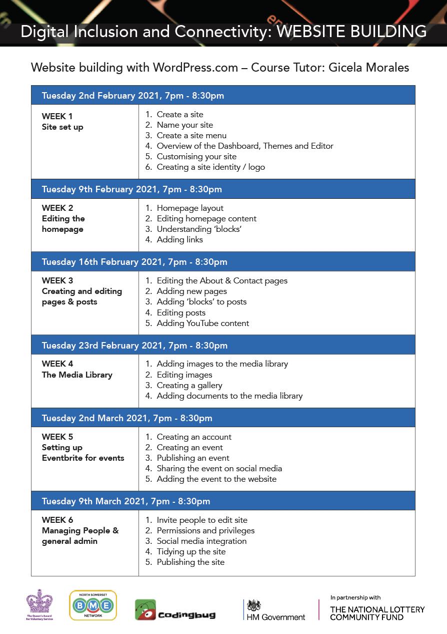 WordPress.com Course Outline