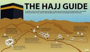 Umrah and Hajj explained: Your simple guide to Islam's pilgrimages | Al  Arabiya English